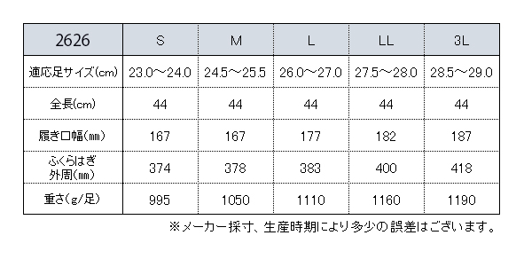 2627/グリーンマスターフォレスト/サイズ表