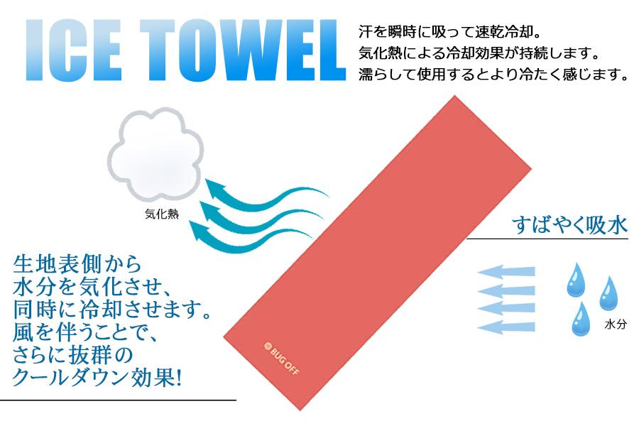 冷却効果の説明