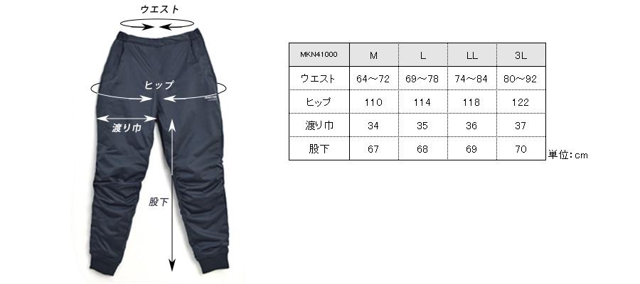 MKN41000サイズ表
