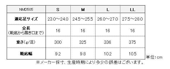 N701サイズ表